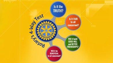 Bild der 4-Fragen-Probe